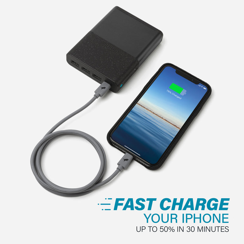 Premium Fast Charge Upgrade Kit | 5-Day