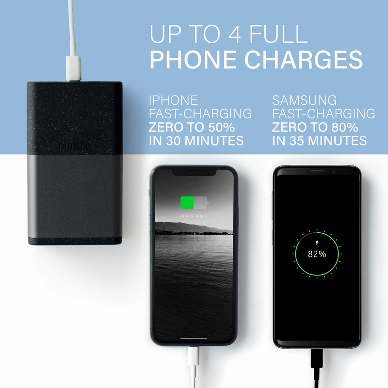 Custom 3-Day Fast Portable Charger