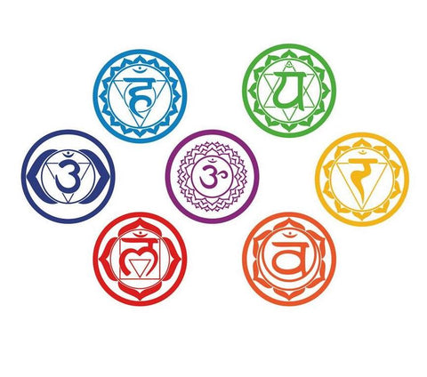 Om Mantra and its Meaning