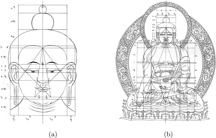 proportion drawing for thangka