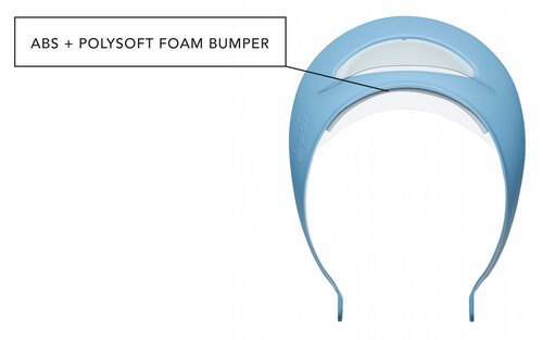 Op-D-Op Replacement BumpersOp-d-opReplacement Face ShieldAOSS Medical Supply