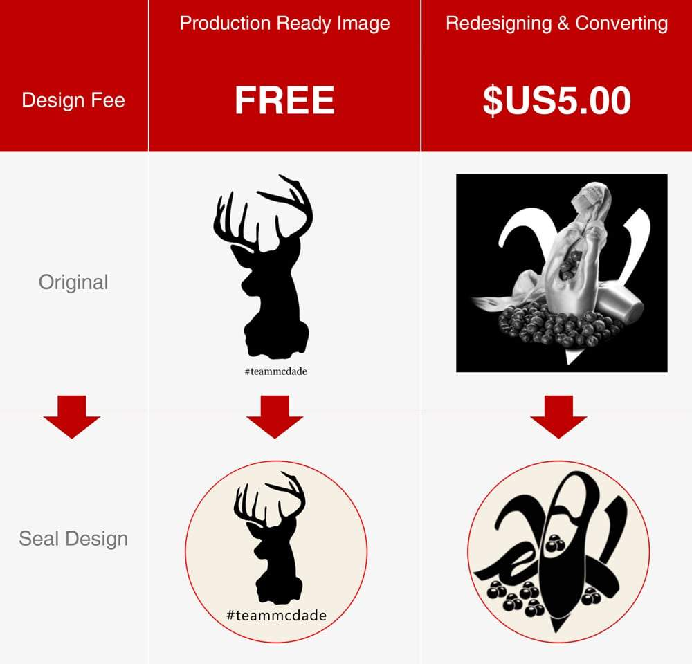 Fully customized self adhesive wax seal stickers with your own artwork