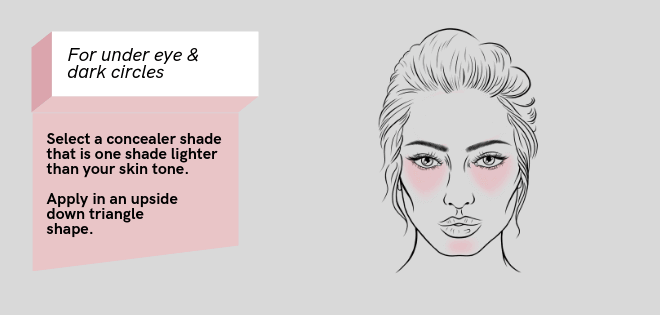 how to apply concealer undereye