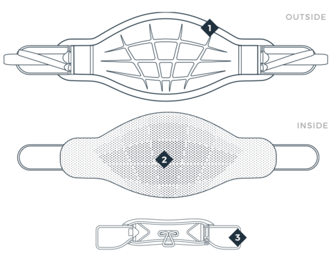 Manera Eclipse Harness 2019 Hard Shell
