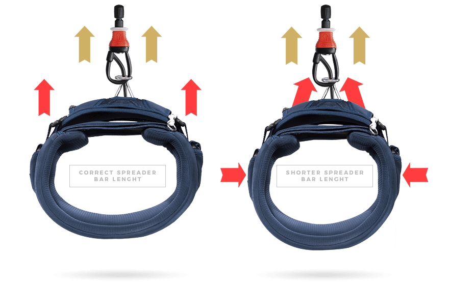 Manera Eclipse Harness 2019 Hard Shell Technology