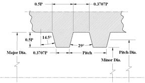 """ACME5//16-14 Right Hand tap Trapezoidal thread tap ACME 5//16/""""-14"""