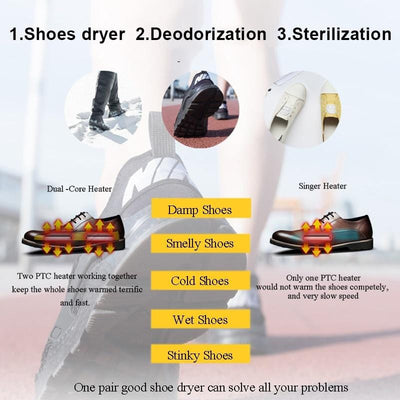 Electric Shoe Dryer