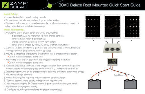 30AD Deluxe Roof Mounted Solar Kits