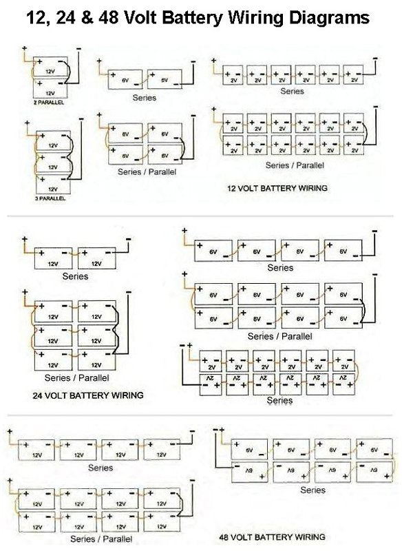 Battery Wiring Diagram: 12 Volt Parallel Battery Wiring Diagram At Goccuoi.net