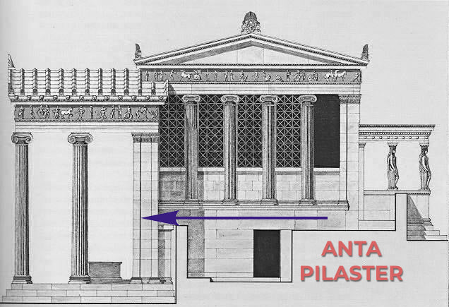 Good example of Antae Pilasters - ColumnsDirect.com 980-282-8383