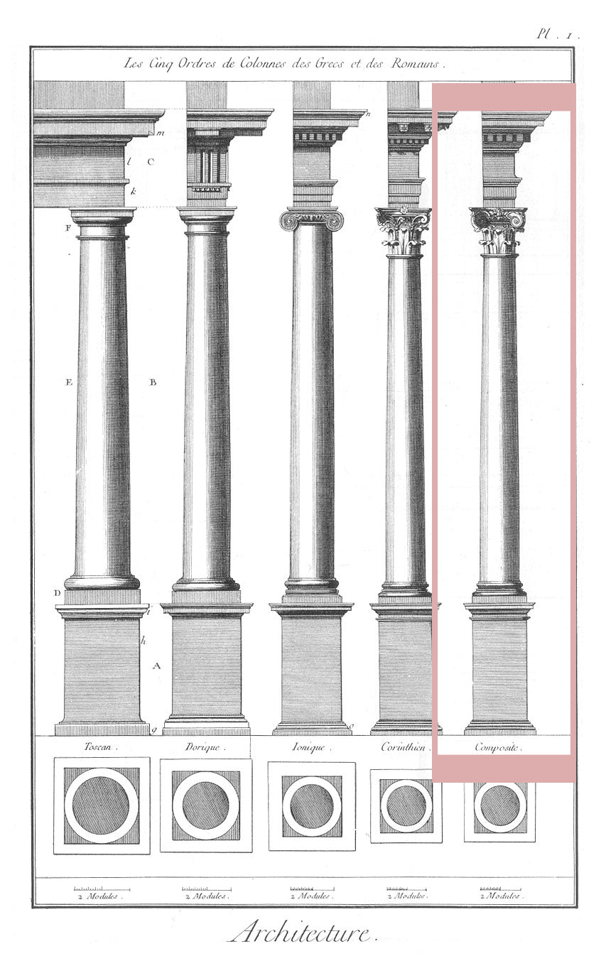 composite order sketch of classical orders of architecture for brockwell incorporated's illustrated glossary of architectural terms