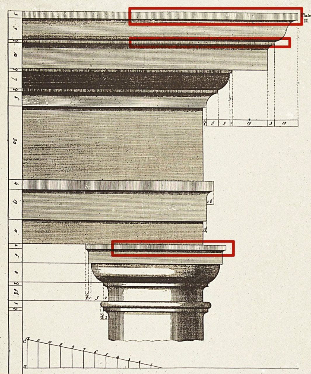 Fillet Classical Definition - Illustrated Glossary of Architectural Terms by Brockwell Incorporated