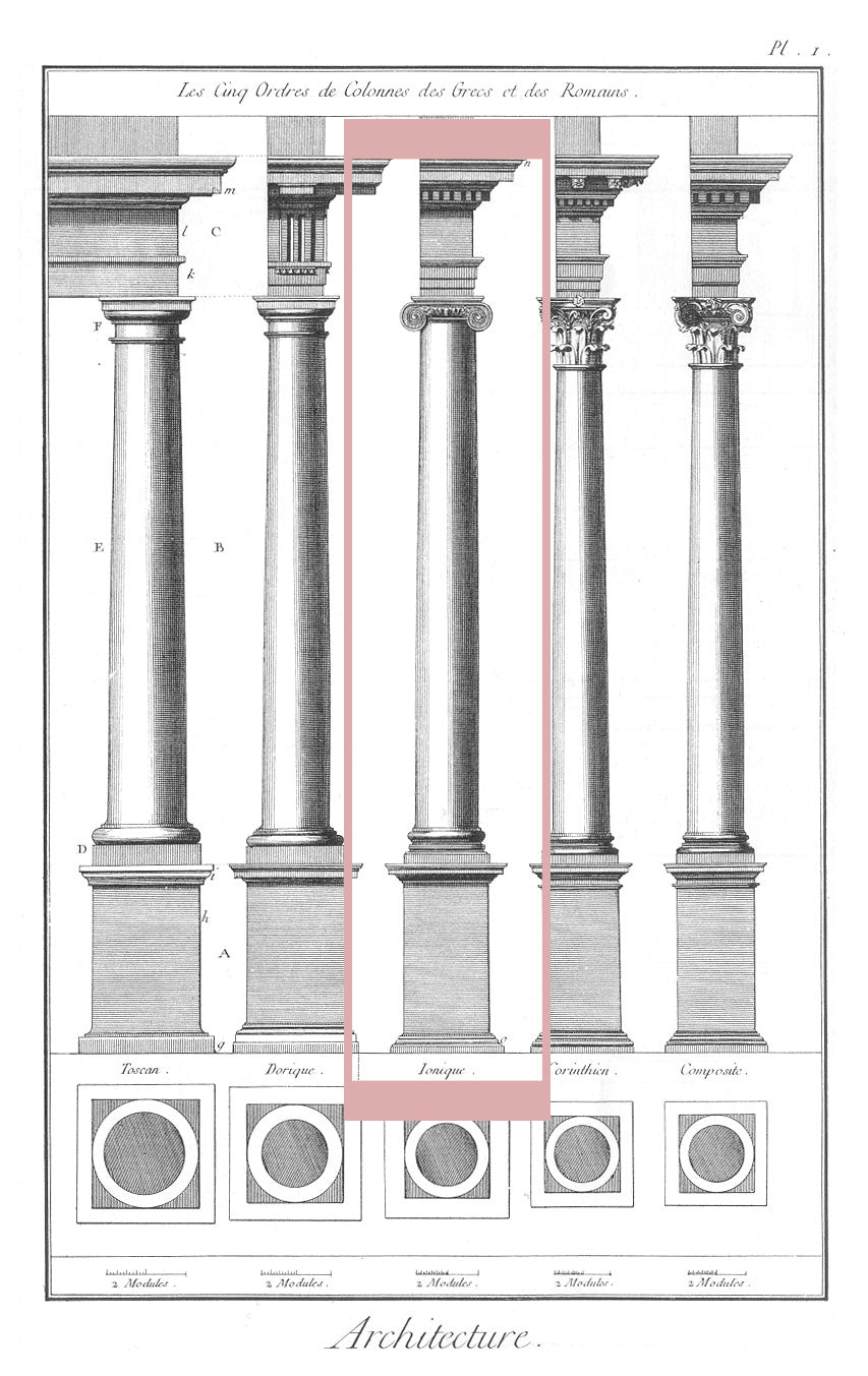 ionic order sketch of classical orders of architecture for brockwell incorporated's illustrated glossary of architectural terms