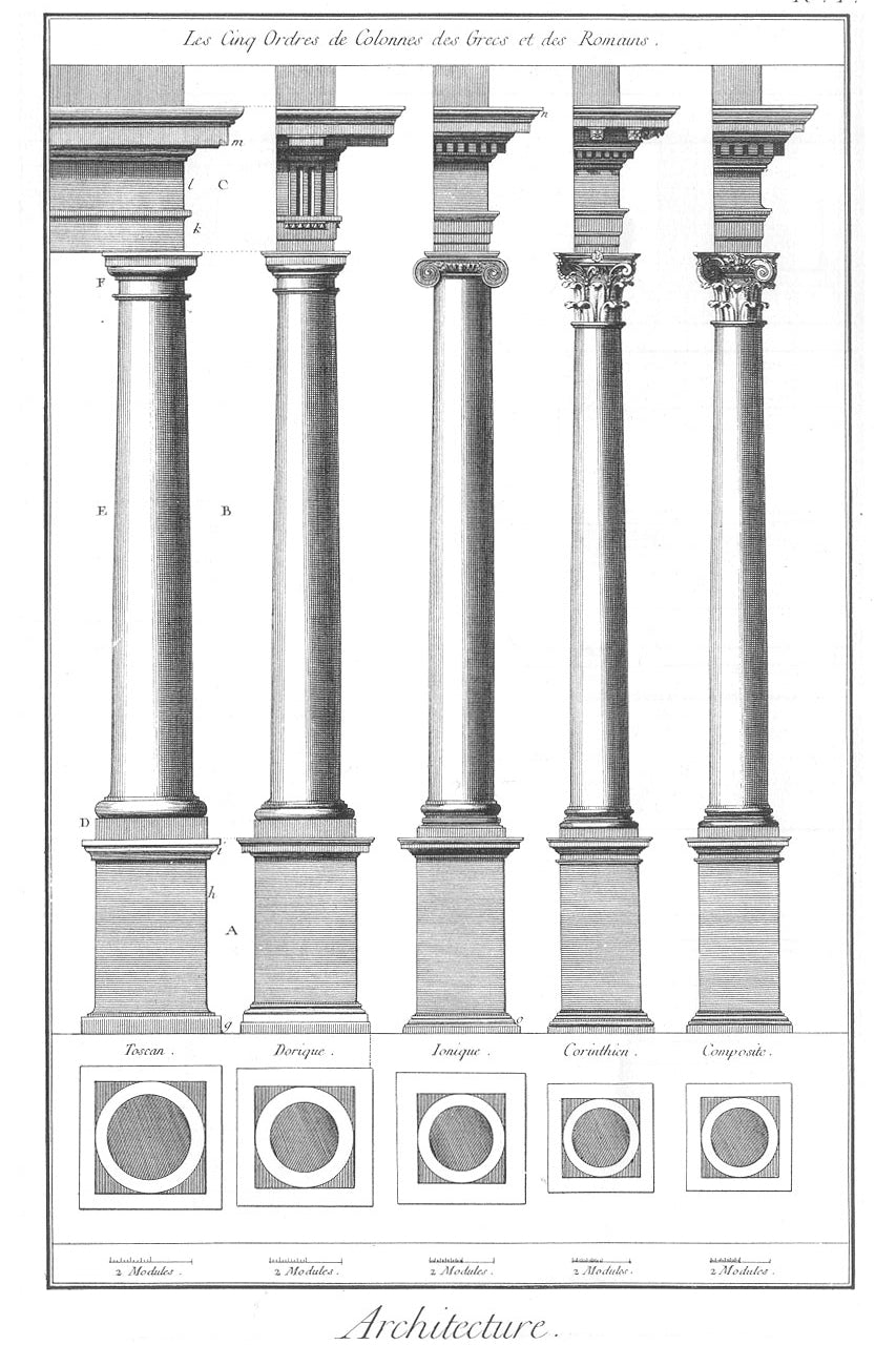 five orders of classical architecture black and white historical sketch from brockwell incorporated