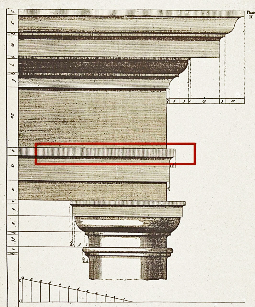 Taenia - Classical Architectural Term - Illustrated Glossary from Brockwell Incorporated