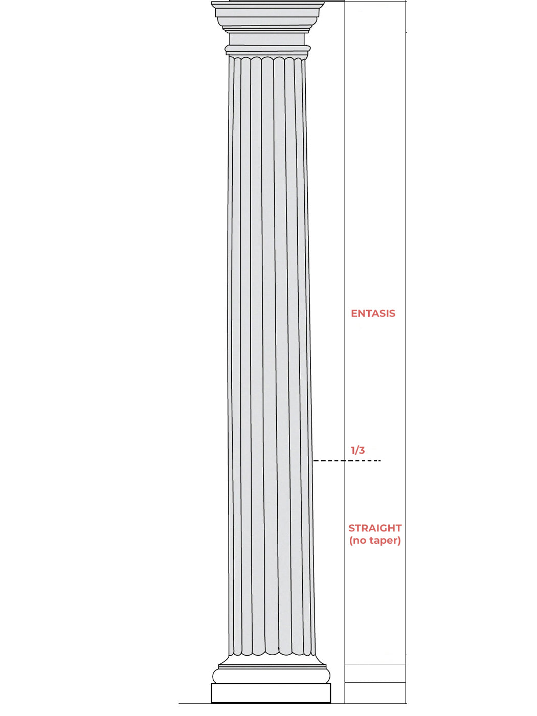 Taper Column Drawing - Illustrated Glossary - ColumnsDirect.com