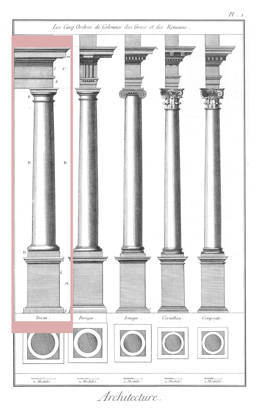 The Tuscan Order:  Illustrated Glossary of Classical Terms - Brockwell Incorporated
