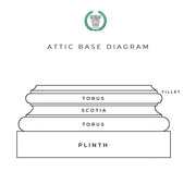 Attic Base Molding & Plinth Drawing from Brockwell Incorporated