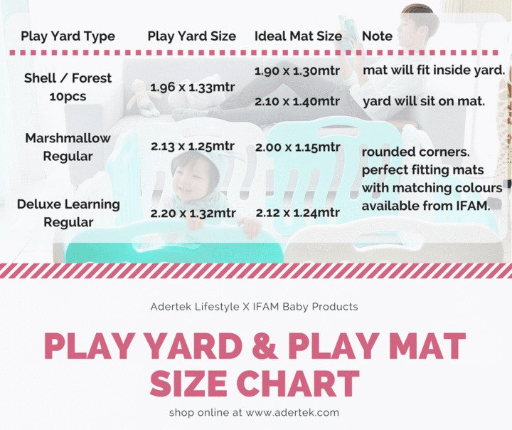 IFAM Play Yard & Ideal Play Mat Sizes