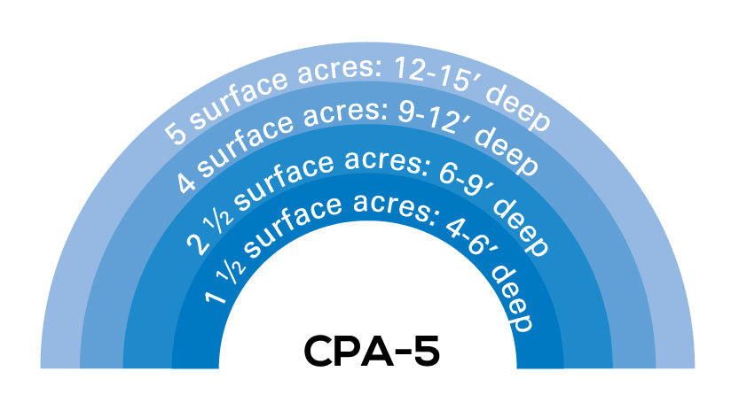 Large Pond & Lake Systems: CPA-3, 4, 5 & 6
