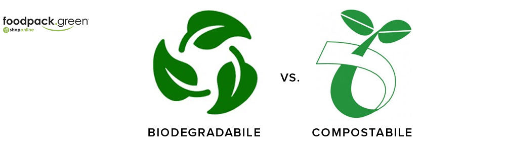 Biodegradabile vs. Compostabile
