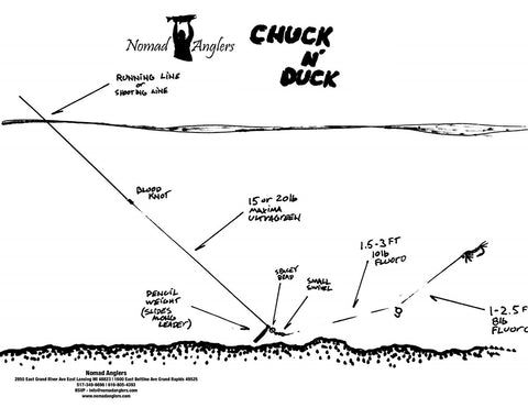 How To Rig For Michigan Great Lakes Steelhead Nomad Anglers