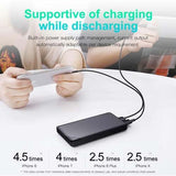 Baseus Mini Cu Powerbank 10000mAh