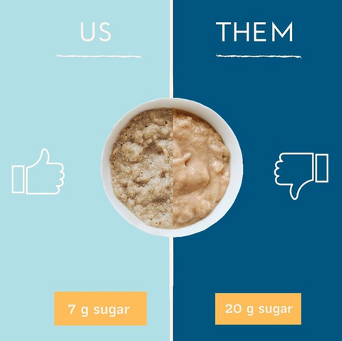 Amara Best Baby Food _Food Fact comparision sugar in baby food why vegetable starting solids