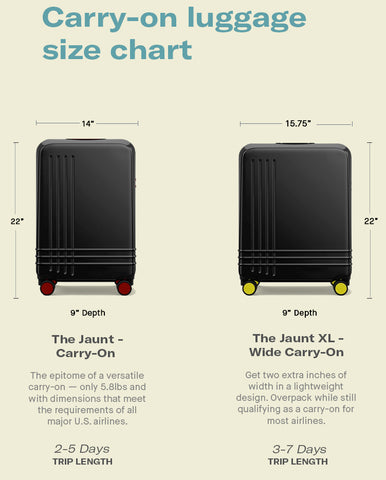 Carry-On Luggage Size Chart