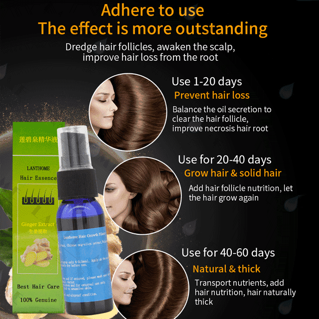 Lanthome Pilatory Hair Essence Hair Growth Serum