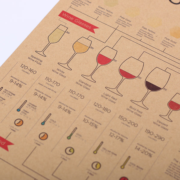 Retro Style Wine Collection wall sticker
