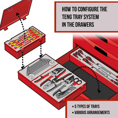 ADD ON TTX TRAY - Teng Tools USA