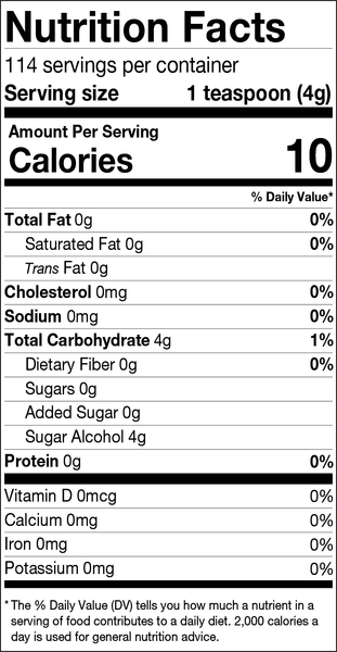 Birch sugar nutrition facts