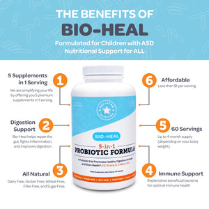 5-in-1 Bio-Heal Probiotic - Capsules