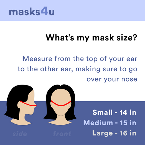 what's my mask size? Measure from the top of your ear to the other ear, making sure to go over your nose. small size for 14 inches, medium size for 15 inches, large size for 16 inches