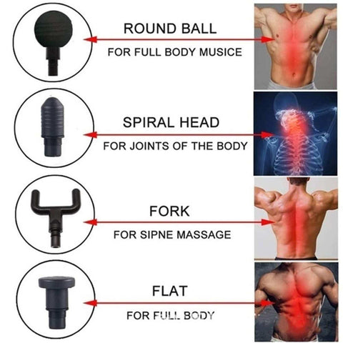 Fascial Gun 7.4V Muscle Massage Gun Deep Tissue Massager Physiotherapy Gun,6-Gears/Level Variable Frequency Vibrations, Exercising Pain Relief Body Massager Muscle Recovery Fascia Gun / By Shophill price in Nepal