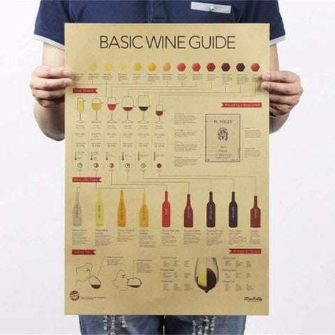 Basic Wine Guide Design Old Style Decorative Poster Print Wall Decor Decals price in Nepal