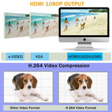 Quanmin 4Ch H.264 Hdmi Hybrid 6 In 1 Dvr 960H Analog Dvr+1080N Ahd Dvr+1080P Onvif Ip Camera Nvr+Tvi Dvr+Cvi Dvr+Pixelplus Dvr Realtime Remote View Surveillance Security System Digital Video Recorder