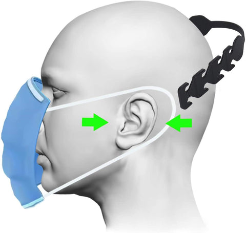 Mask Strap Extender For Reducing Ear Pain/Anti-Slip Color Assorted price in Nepal