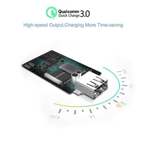 [Quick Charge 3.0] Rapid Fast Wall Charger[Quick Charge 3.0] Rapid Fast Wall Charger[Quick Charge 3.0] Rapid Fast Wall Charger[Quick Charge 3.0] Rapid Fast Wall Charger[Quick Charge 3.0] Rapid Fast Wall Charger [Quick Charge 3.0] Rapid Fast Wall Charger