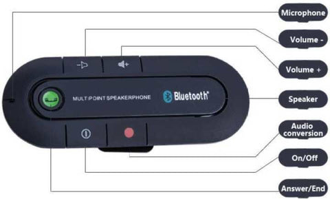 Bluetooth Hands Free Kit V4.1 Car Kit Bluetooth (Black)