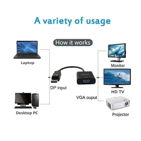 DisplayPort To VGA Adapter 1080P Converter