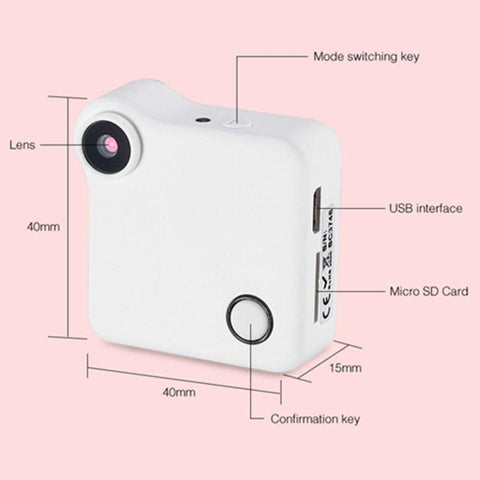 Image of Smallest camera