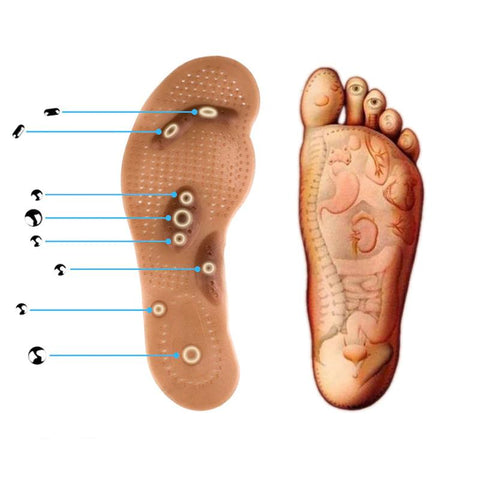 Magnetic Insoles For Shoes