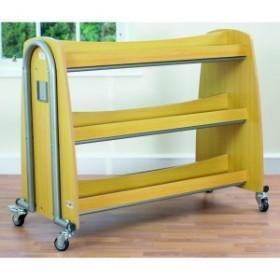 Lunchbox Trolleys