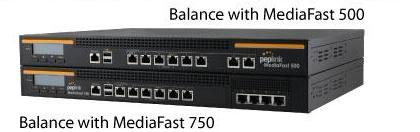 MediaFast 750 (1TB SSD) Content Caching Router