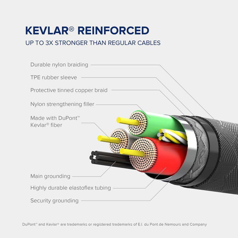 VoxForth's data-tansfer enabled kevlar black 1metre Micro USB cable provides fast charging and is 3 times stronger than most standard cables.