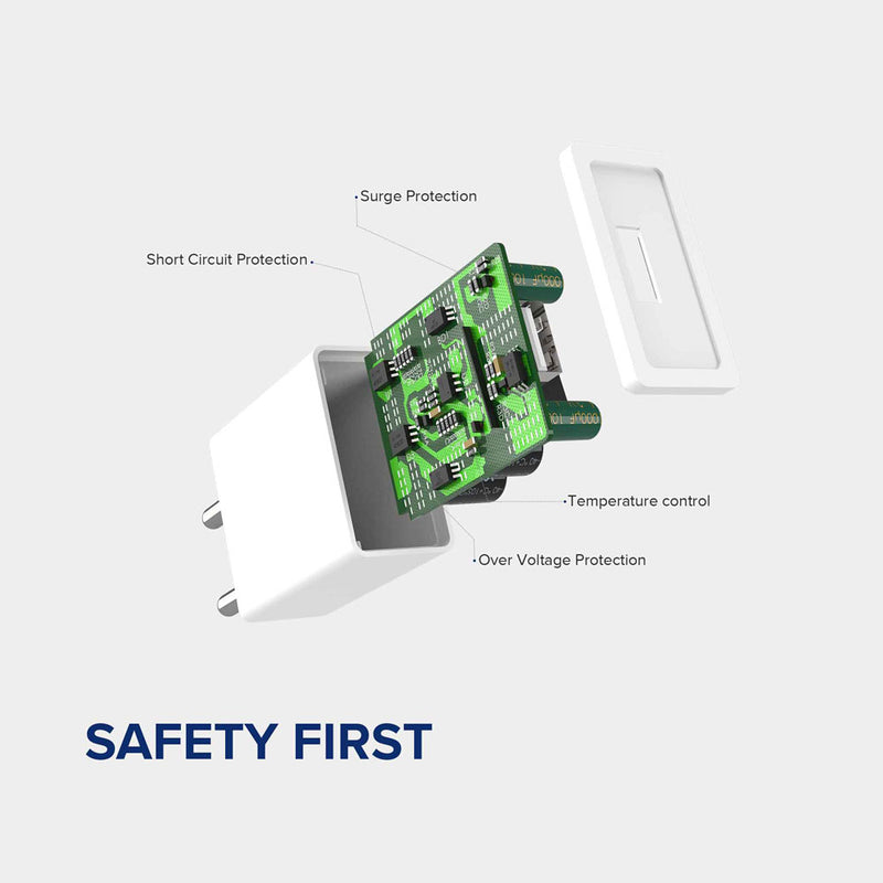 Inside of VoxForth's white 2A Essential Charger informing about the safety measures undertaken to provide temperature control, short circuit, surge and over voltage protection.