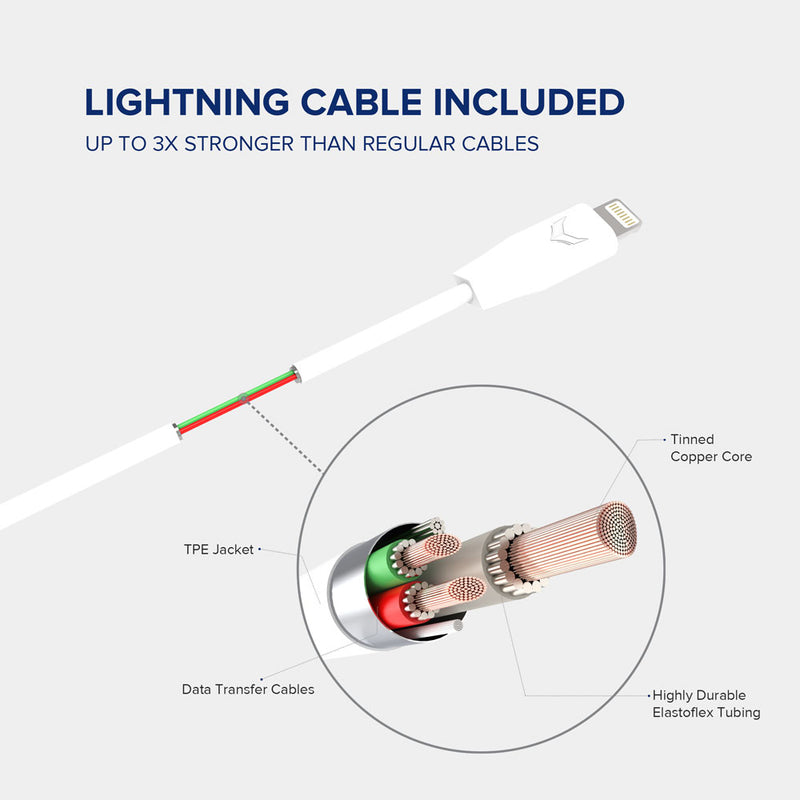 1metre white Lightning cable by VoxForth is included which is 3 times stronger than most standard cables.
