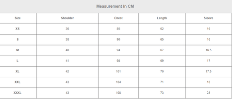 Measurement cms